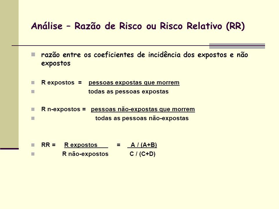 Análise – Razão de Risco ou Risco Relativo (RR) razão entre os coeficientes de incidência dos expostos e não expostos R expostos = pessoas expostas que morrem todas as pessoas expostas R n-expostos = pessoas não-expostas que morrem todas as pessoas não-expostas RR = R expostos = A / (A+B) R não-expostos C / (C+D)