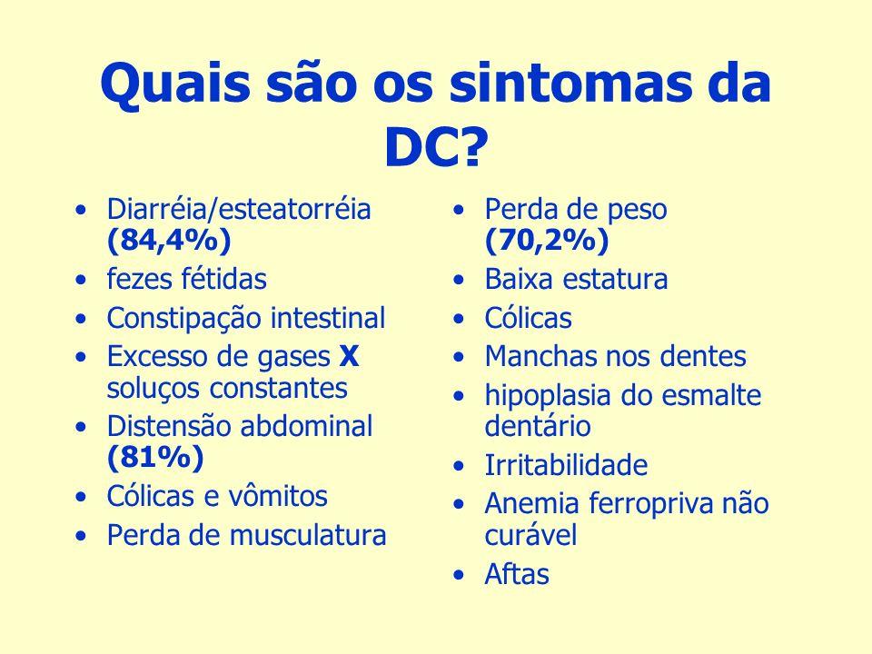 Quais são os sintomas da DC.