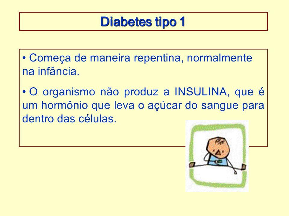 Atividade física constante Alimentação balanceada Medicação Monitorização da glicose com exames de sangue Como cuidar do Diabetes
