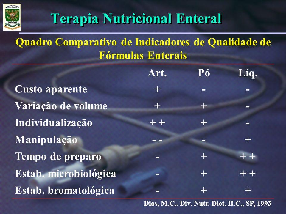Terapia Nutricional Enteral Dieta enteral hipercalórica: –Dieta polimérica para nutrição enteral/oral nutricionalmente completa, –Densidade energética 1,5 kcal/ml, –Proteína 4,0 a 6,5 g /100 ml, –Lipídeos 35% do VCT, –Fornecendo 100% das DRIs em 1500 kcal, –Apresentação pó ou líquida, –Osmolalidade 650 mOsm/kg, –Acondicionada em embalagem apropriada.