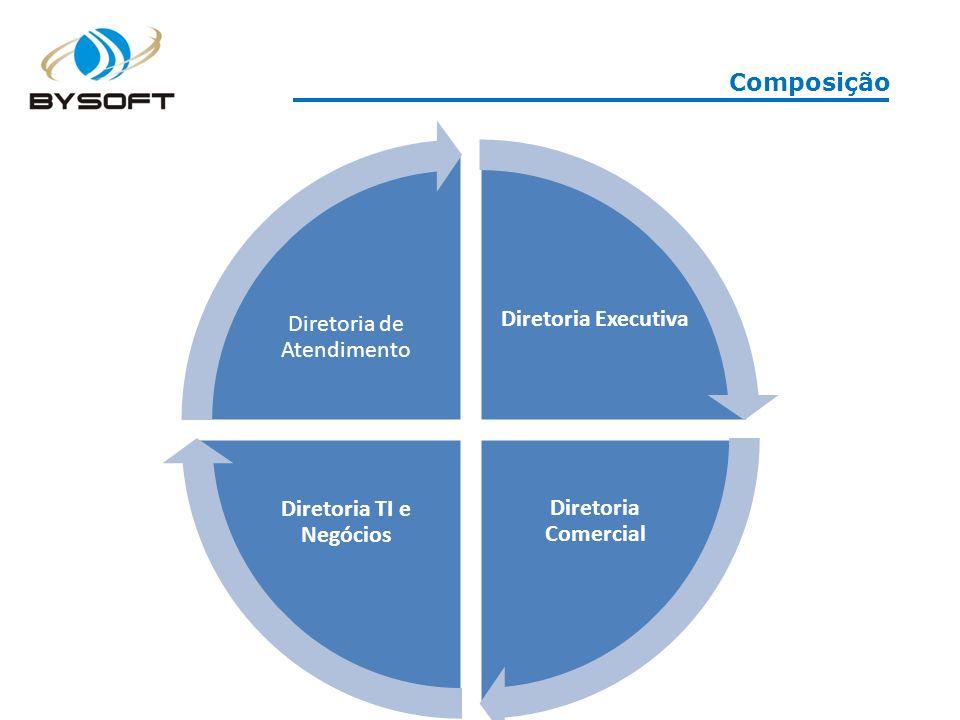 Composição Diretoria Executiva Diretoria Comercial Diretoria TI e Negócios Diretoria de Atendimento