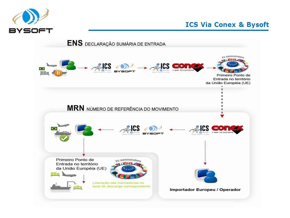 ICS Via Conex & Bysoft