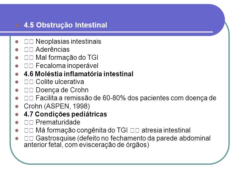 4.5 Obstrução Intestinal Neoplasias intestinais Aderências Mal formação do TGI Fecaloma inoperável 4.6 Moléstia inflamatória intestinal Colite ulcerat