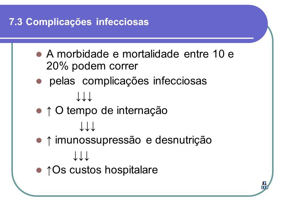 7.3 Complicações infecciosas A morbidade e mortalidade entre 10 e 20% podem correr pelas complicações infecciosas O tempo de internação imunossupressã