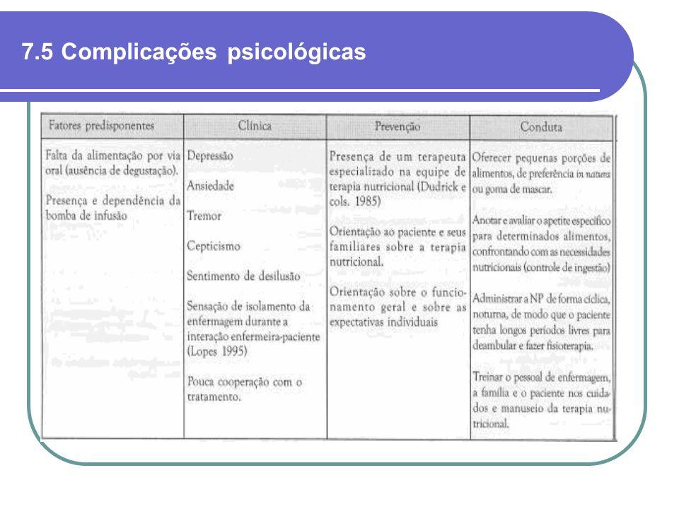 7.5 Complicações psicológicas