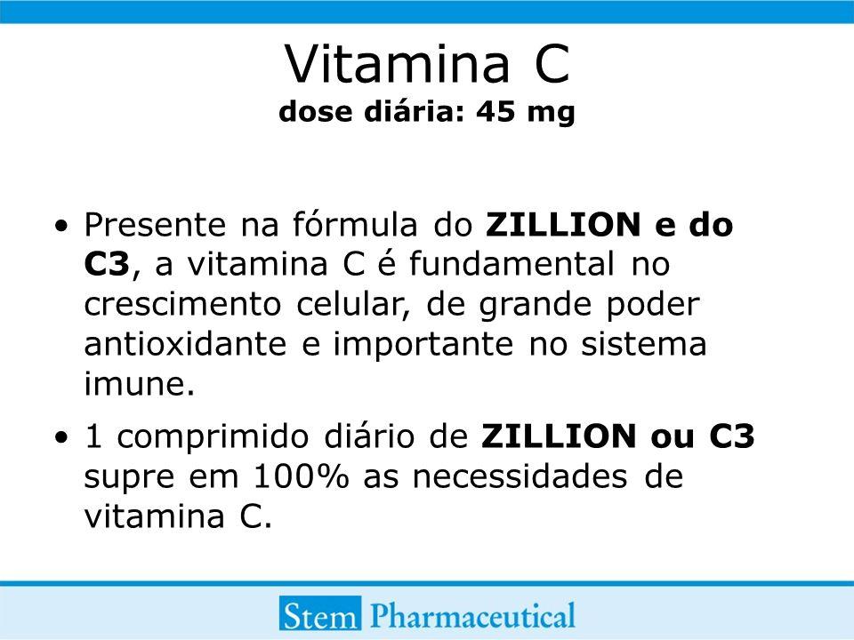 Vitamina C dose diária: 45 mg Presente na fórmula do ZILLION e do C3, a vitamina C é fundamental no crescimento celular, de grande poder antioxidante
