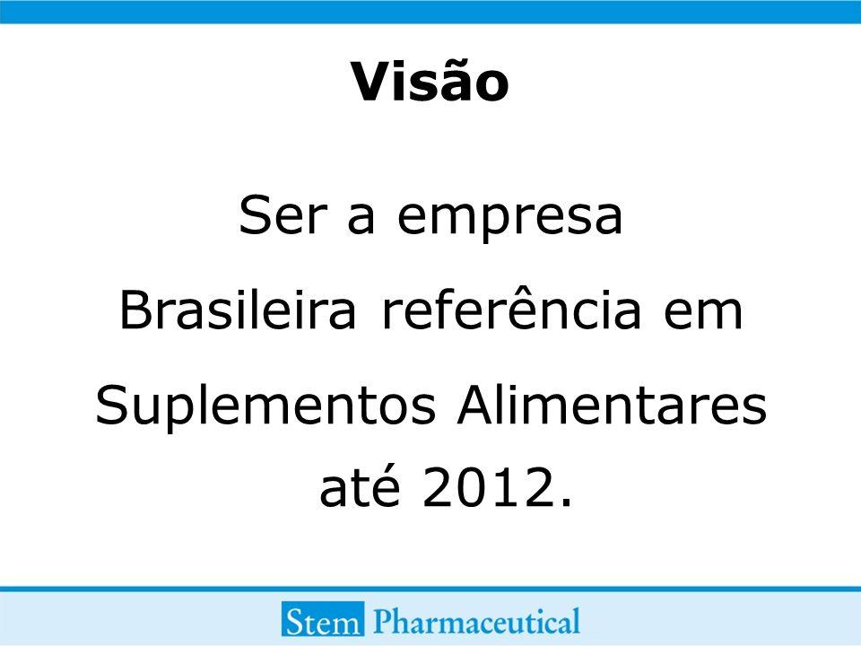 Visão Ser a empresa Brasileira referência em Suplementos Alimentares até 2012.