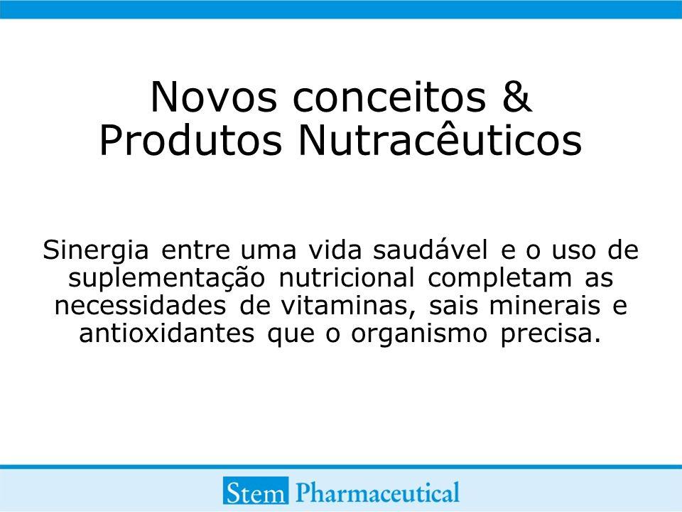 Novos conceitos & Produtos Nutracêuticos Sinergia entre uma vida saudável e o uso de suplementação nutricional completam as necessidades de vitaminas, sais minerais e antioxidantes que o organismo precisa.