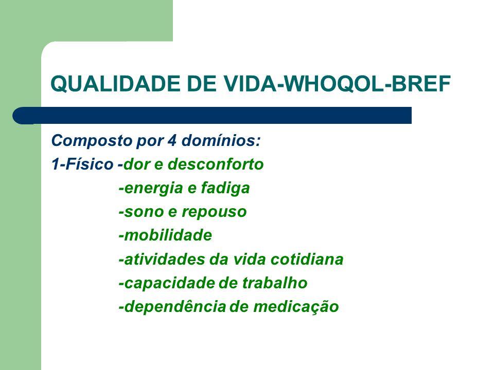QUALIDADE DE VIDA-WHOQOL-BREF Composto por 4 domínios: 1-Físico -dor e desconforto -energia e fadiga -sono e repouso -mobilidade -atividades da vida cotidiana -capacidade de trabalho -dependência de medicação
