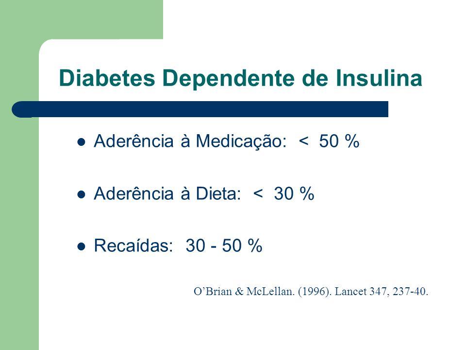Outras Doenças Crônicas Diabetes Dependente de Insulina Hipertensão Arterial Asma OBrian & McLellan. (1996). Lancet 347, 237-40.