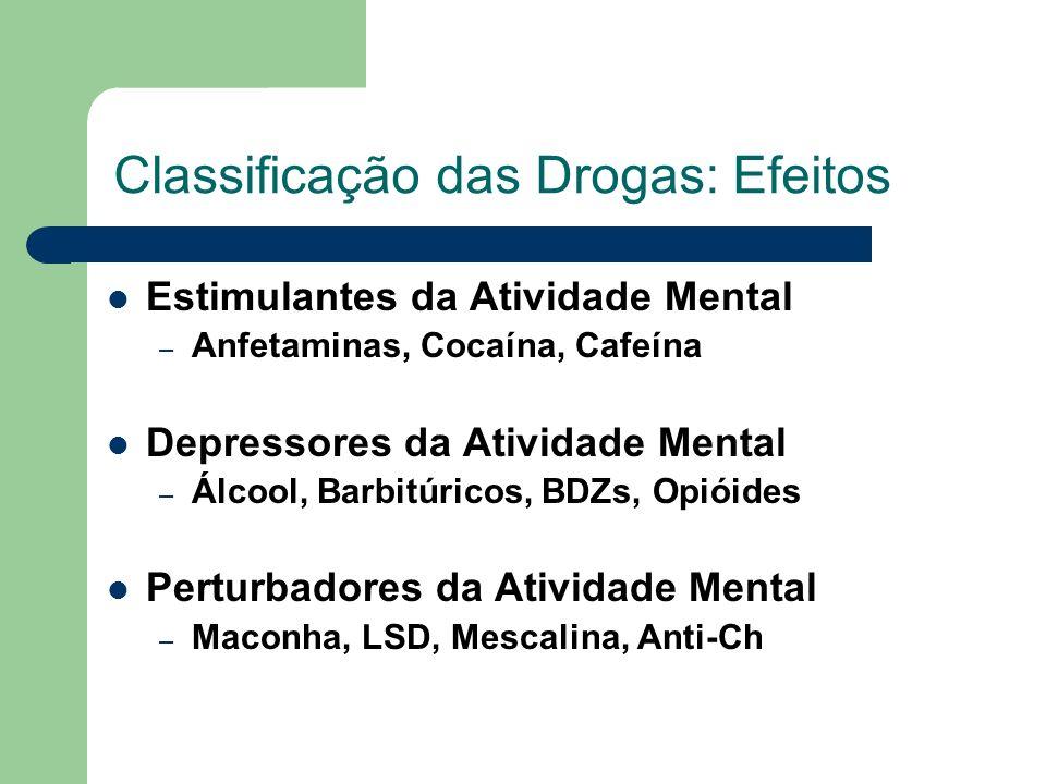 Classificação das Drogas: Efeitos Estimulantes da Atividade Mental – Anfetaminas, Cocaína, Cafeína Depressores da Atividade Mental – Álcool, Barbitúricos, BDZs, Opióides Perturbadores da Atividade Mental – Maconha, LSD, Mescalina, Anti-Ch