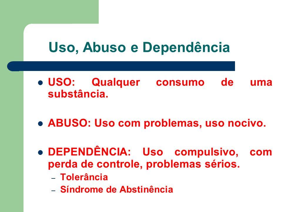 Uso, Abuso e Dependência USO: Qualquer consumo de uma substância.