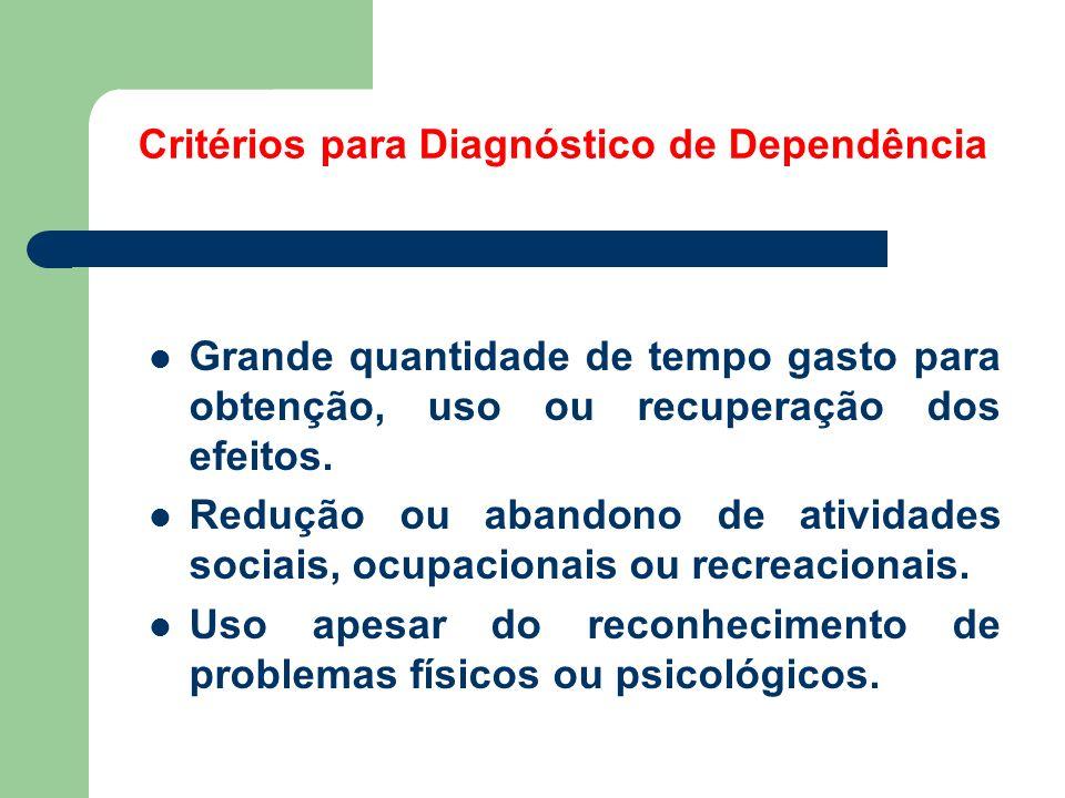 Critérios para Diagnóstico de Dependência Grande quantidade de tempo gasto para obtenção, uso ou recuperação dos efeitos.