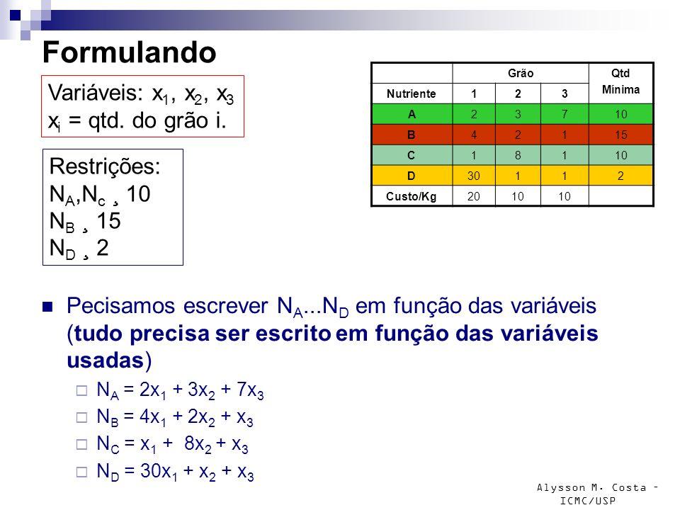 Alysson M. Costa – ICMC/USP Formulando Pecisamos escrever N A...N D em função das variáveis (tudo precisa ser escrito em função das variáveis usadas)