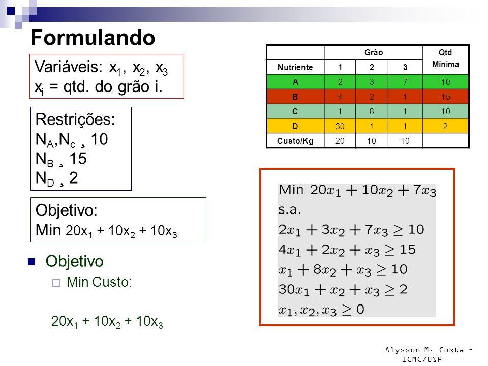 Alysson M. Costa – ICMC/USP Formulando Objetivo Min Custo: 20x 1 + 10x 2 + 10x 3 Variáveis: x 1, x 2, x 3 x i = qtd. do grão i. Restrições: N A,N c ¸