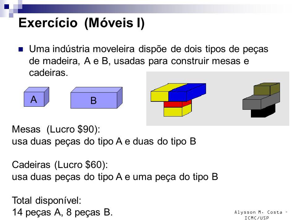 Alysson M. Costa – ICMC/USP Exercício (Móveis I) Uma indústria moveleira dispõe de dois tipos de peças de madeira, A e B, usadas para construir mesas