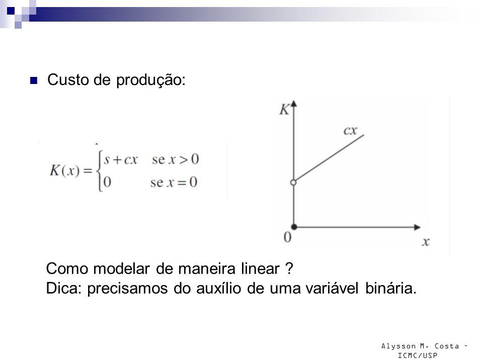 Alysson M. Costa – ICMC/USP Custo de produção: Como modelar de maneira linear ? Dica: precisamos do auxílio de uma variável binária.