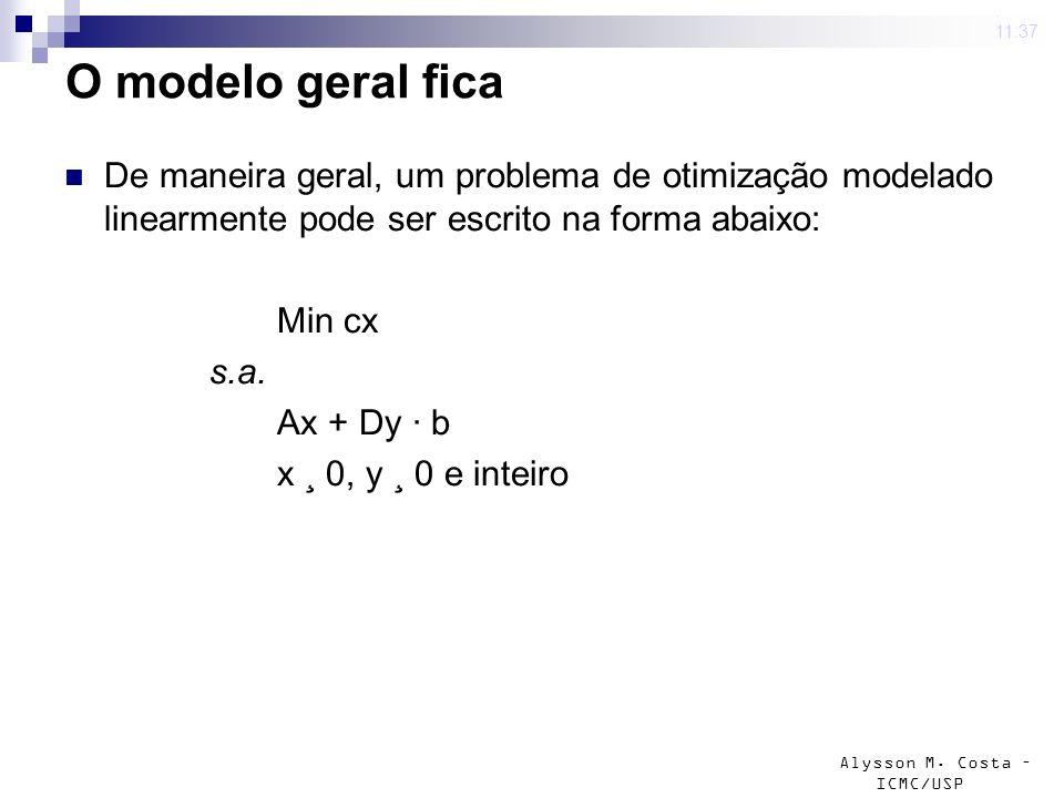 Alysson M. Costa – ICMC/USP O modelo geral fica De maneira geral, um problema de otimização modelado linearmente pode ser escrito na forma abaixo: Min