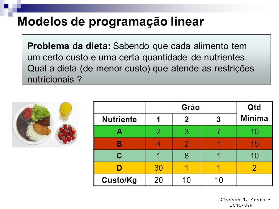 Alysson M. Costa – ICMC/USP Modelos de programação linear Problema da dieta: Sabendo que cada alimento tem um certo custo e uma certa quantidade de nu