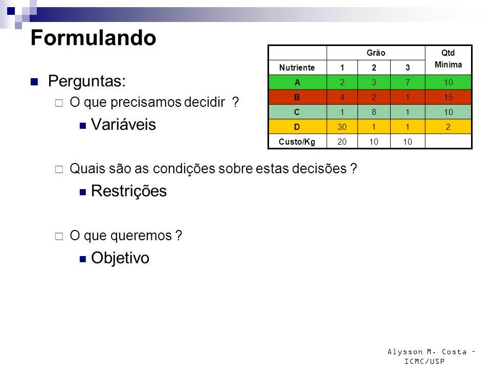 Alysson M. Costa – ICMC/USP Formulando Perguntas: O que precisamos decidir ? Variáveis Quais são as condições sobre estas decisões ? Restrições O que