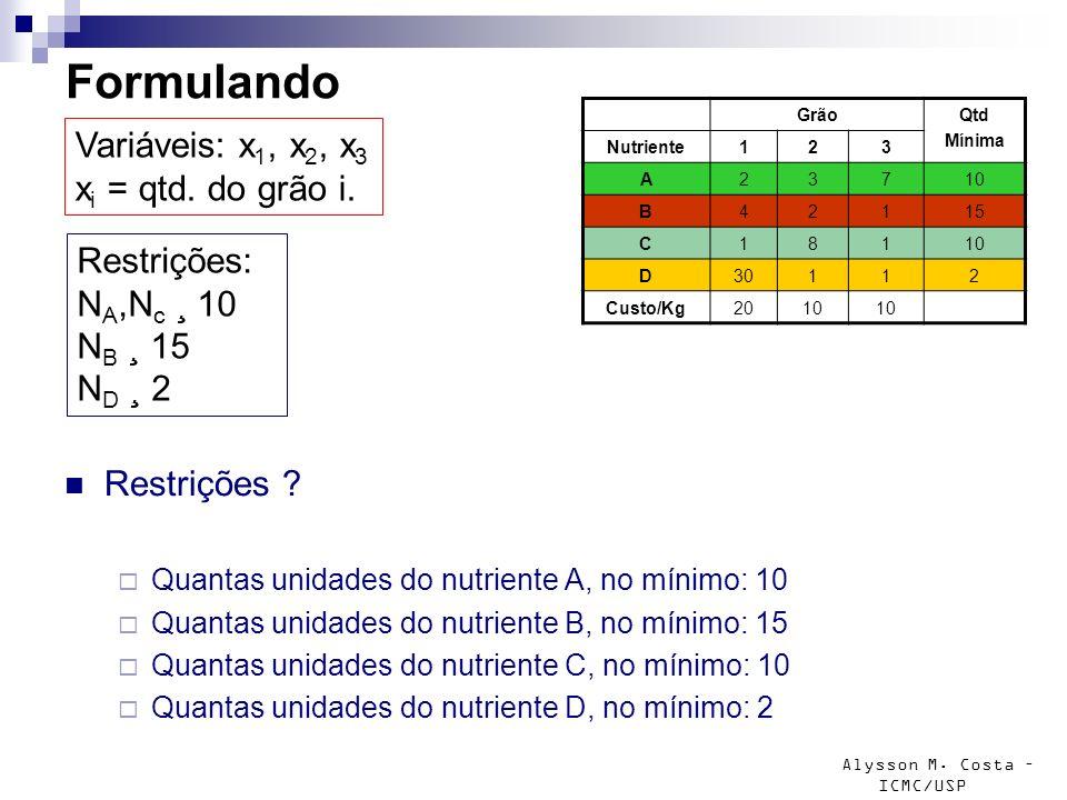 Alysson M. Costa – ICMC/USP Formulando Restrições ? Quantas unidades do nutriente A, no mínimo: 10 Quantas unidades do nutriente B, no mínimo: 15 Quan