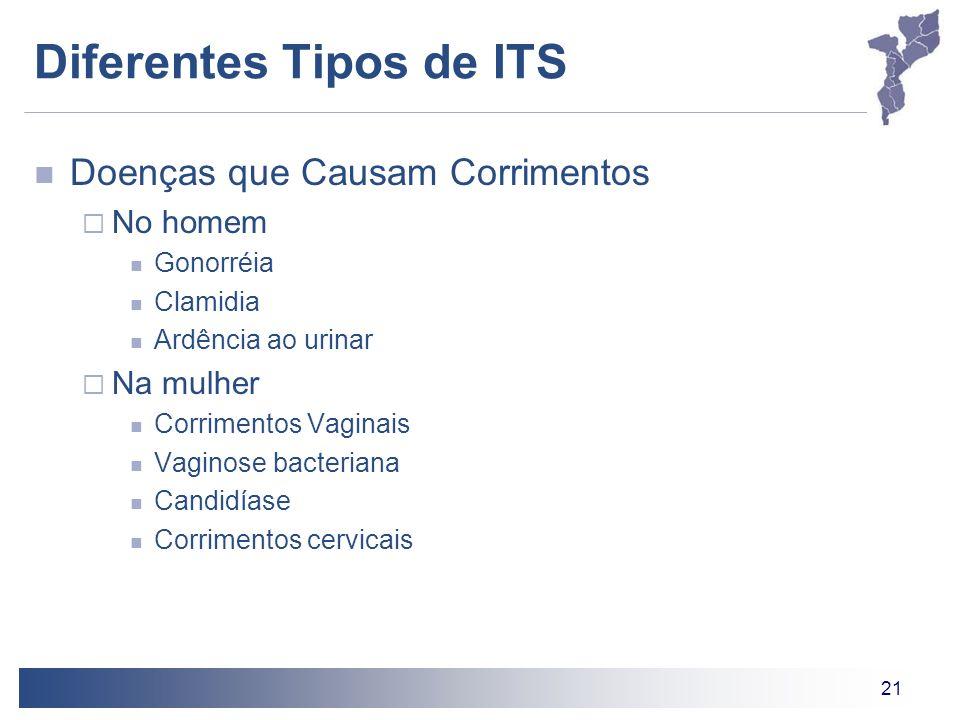 21 Diferentes Tipos de ITS Doenças que Causam Corrimentos No homem Gonorréia Clamidia Ardência ao urinar Na mulher Corrimentos Vaginais Vaginose bacte