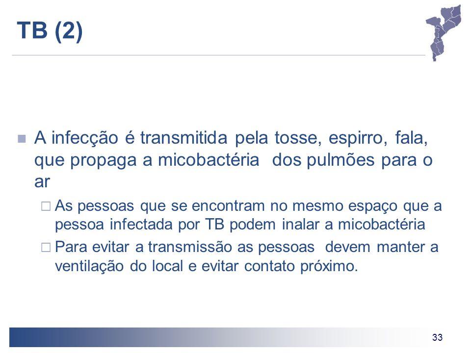 33 TB (2) A infecção é transmitida pela tosse, espirro, fala, que propaga a micobactéria dos pulmões para o ar As pessoas que se encontram no mesmo es