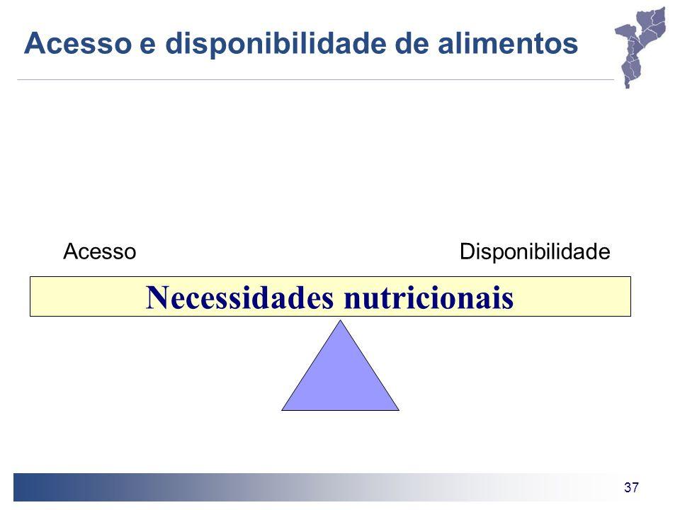37 Necessidades nutricionais Acesso Disponibilidade Acesso e disponibilidade de alimentos