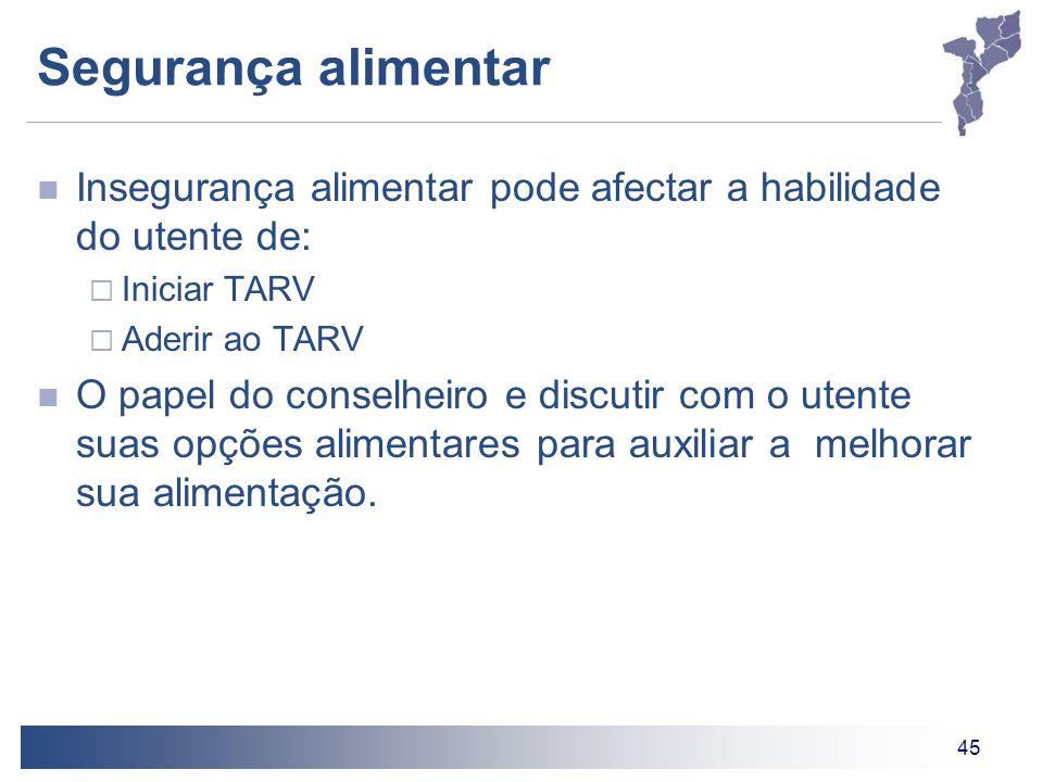 45 Segurança alimentar Insegurança alimentar pode afectar a habilidade do utente de: Iniciar TARV Aderir ao TARV O papel do conselheiro e discutir com