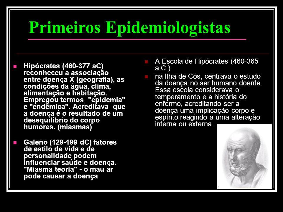 Hipócrates (460-377 aC) reconheceu a associação entre doença X (geografia), as condições da água, clima, alimentação e habitação. Empregou termos