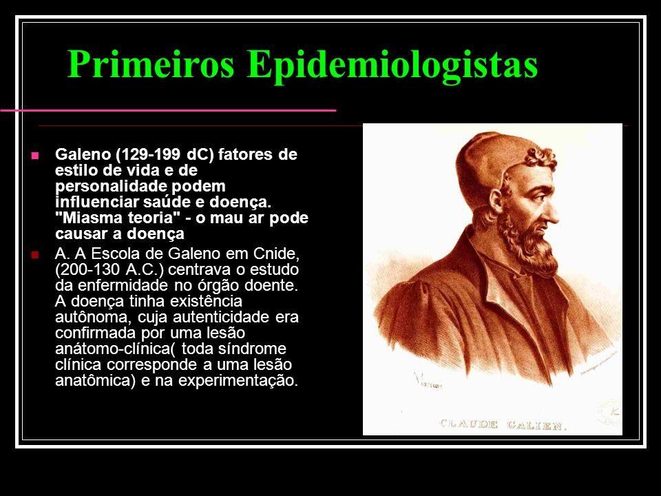 Galeno (129-199 dC) fatores de estilo de vida e de personalidade podem influenciar saúde e doença.