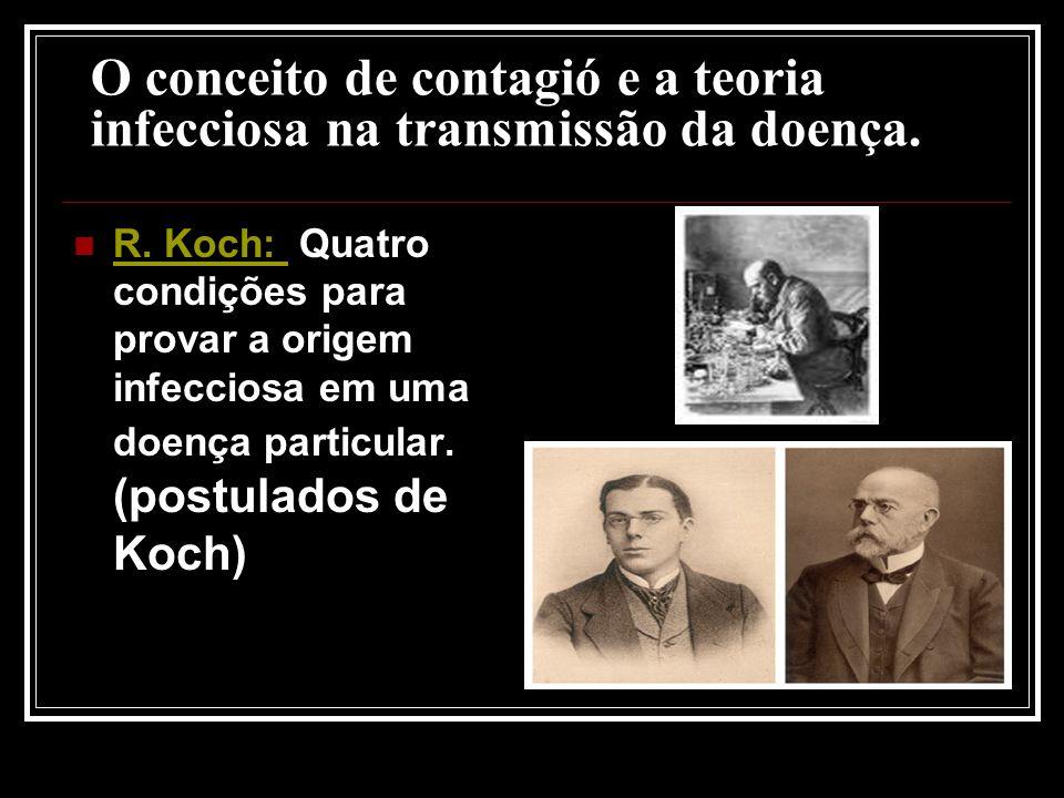 O conceito de contagió e a teoria infecciosa na transmissão da doença. R. Koch: Quatro condições para provar a origem infecciosa em uma doença particu