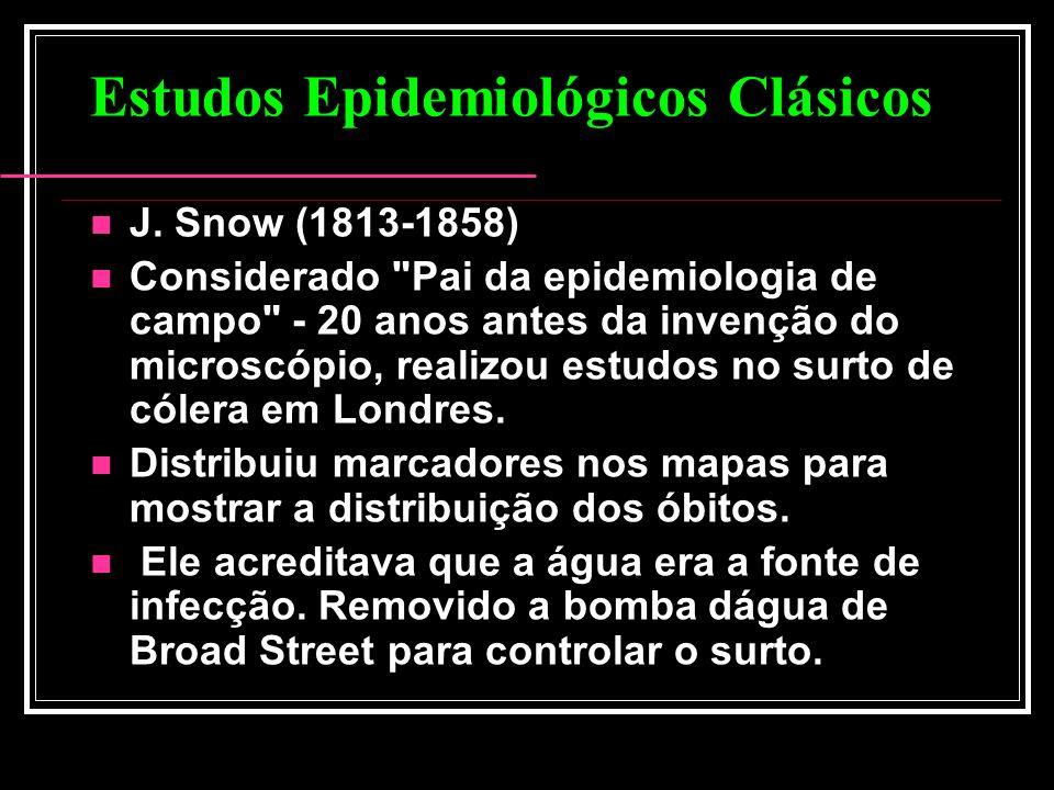 Estudos Epidemiológicos Clásicos J. Snow (1813-1858) Considerado