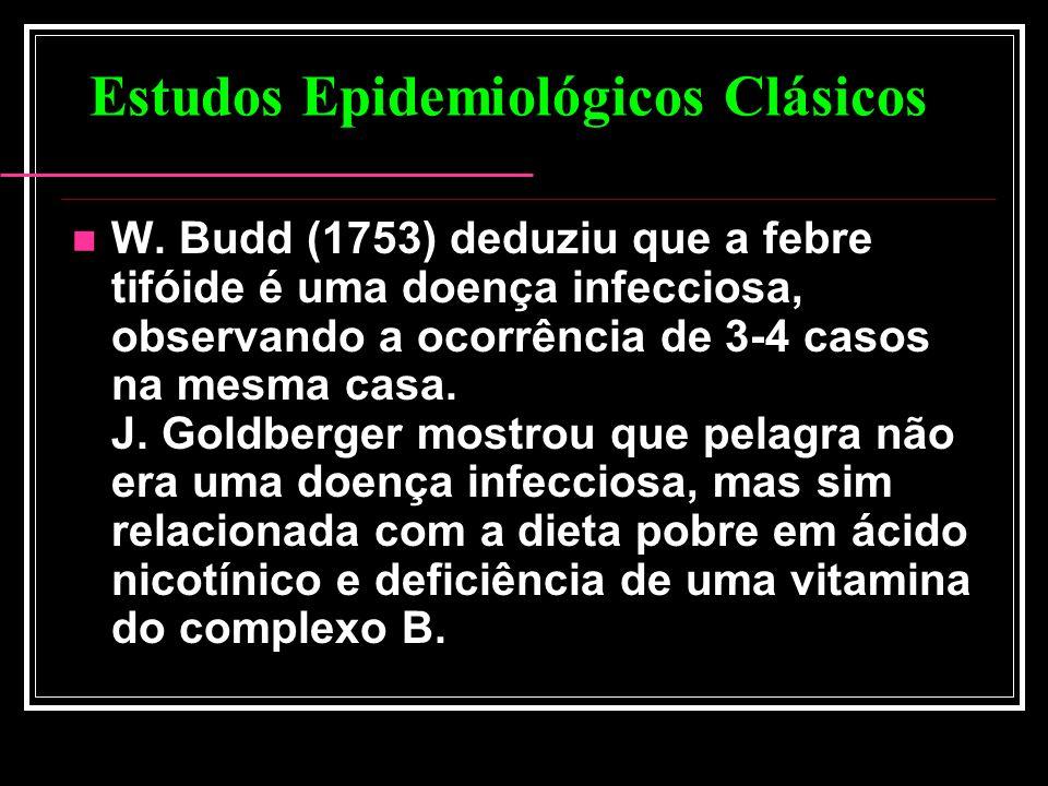 Estudos Epidemiológicos Clásicos W. Budd (1753) deduziu que a febre tifóide é uma doença infecciosa, observando a ocorrência de 3-4 casos na mesma cas