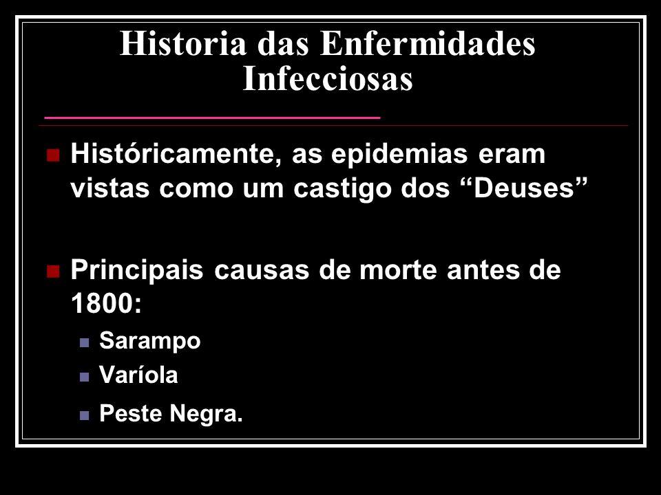 Historia das Enfermidades Infecciosas Históricamente, as epidemias eram vistas como um castigo dos Deuses Principais causas de morte antes de 1800: Sa
