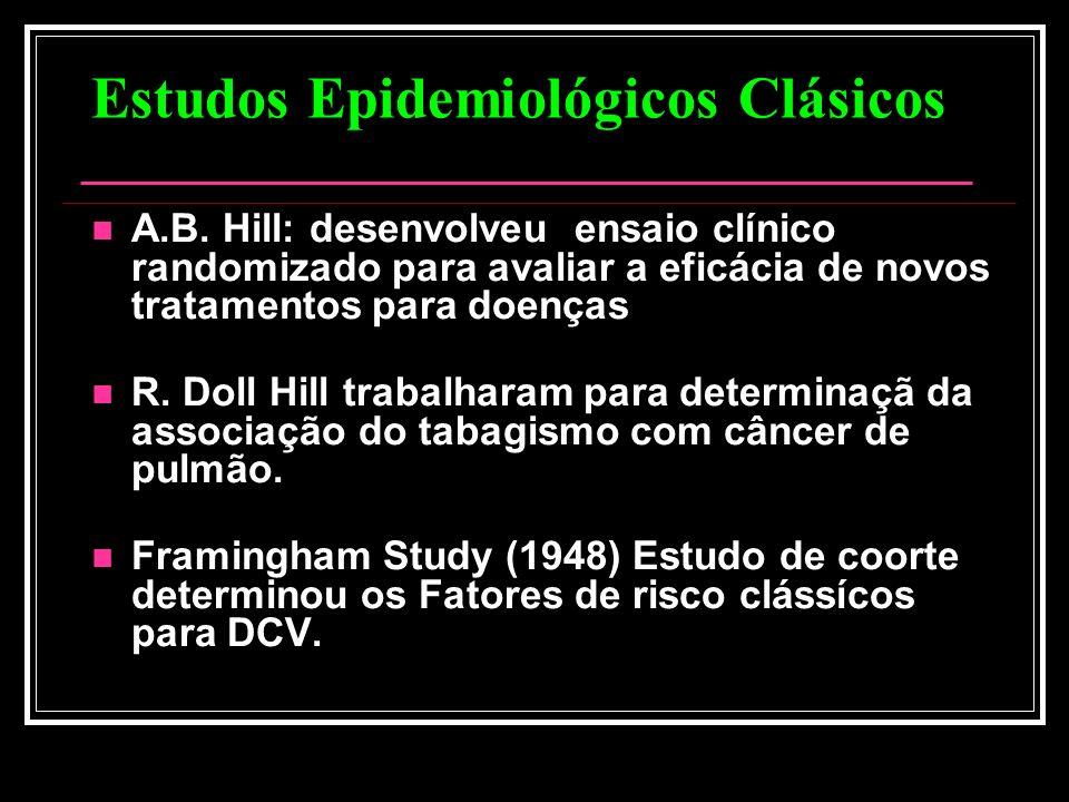 Estudos Epidemiológicos Clásicos A.B. Hill: desenvolveu ensaio clínico randomizado para avaliar a eficácia de novos tratamentos para doenças R. Doll H