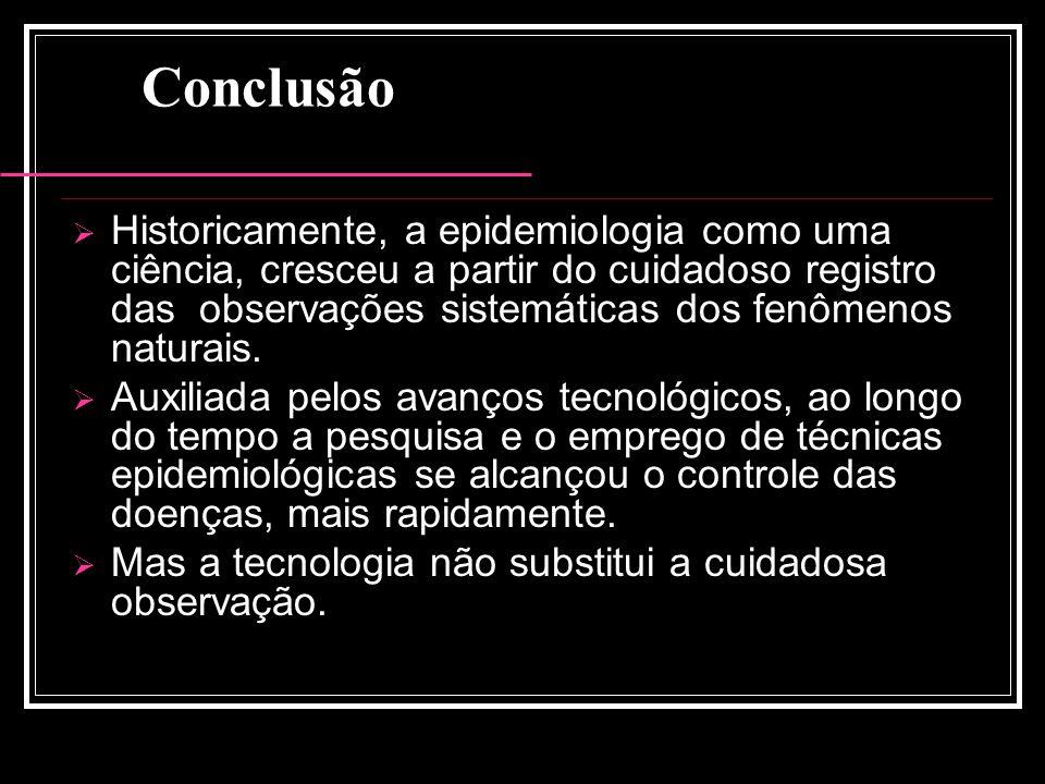 Conclusão Historicamente, a epidemiologia como uma ciência, cresceu a partir do cuidadoso registro das observações sistemáticas dos fenômenos naturais