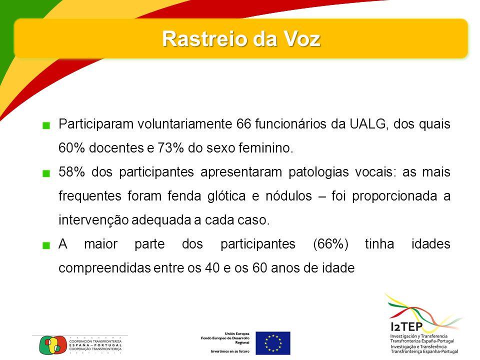 Participaram voluntariamente 66 funcionários da UALG, dos quais 60% docentes e 73% do sexo feminino.