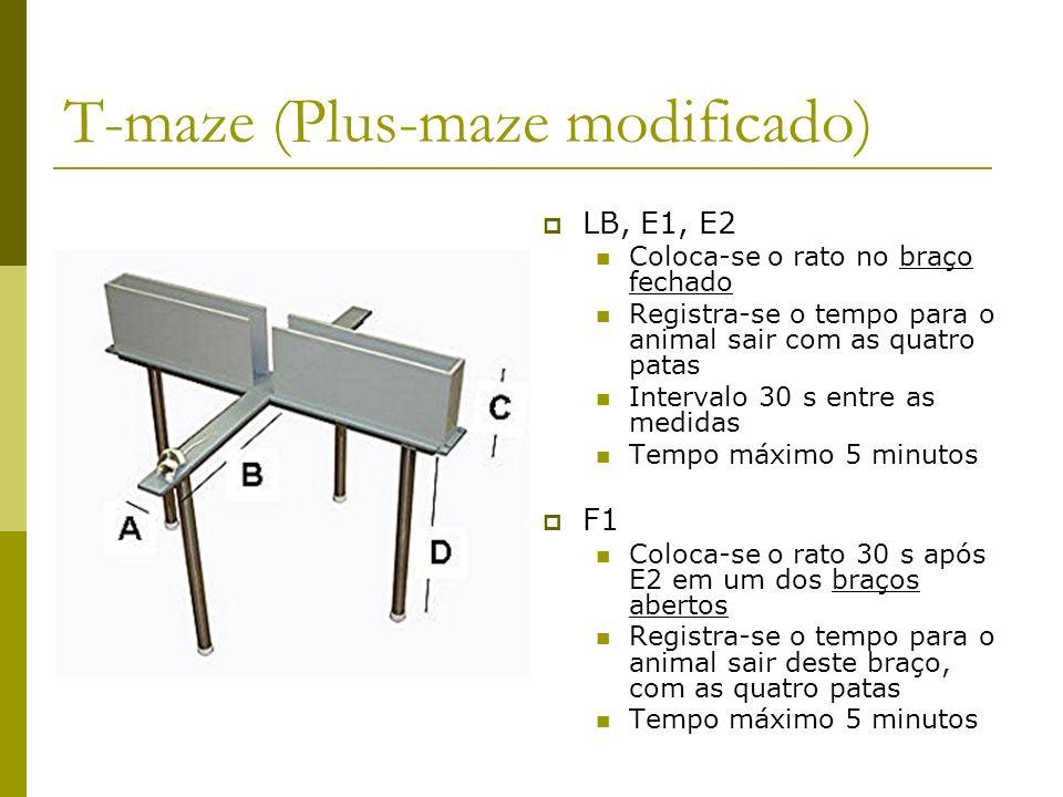 T-maze (Plus-maze modificado) LB, E1, E2 Coloca-se o rato no braço fechado Registra-se o tempo para o animal sair com as quatro patas Intervalo 30 s e
