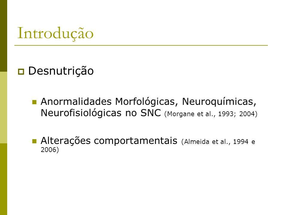 Introdução Desnutrição Anormalidades Morfológicas, Neuroquímicas, Neurofisiológicas no SNC (Morgane et al., 1993; 2004) Alterações comportamentais (Al