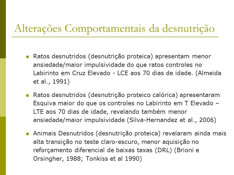 Desnutrição Técnicas mais utilizadas Redução da quantidade de proteína na dieta Controle: 16% proteína Desnutrido: 6% proteína Redução da quantidade de dieta oferecida Controle: Dieta à vontade Desnutrido: 40 ou 50% da dieta oferecida ao grupo Controle Aumento do número de filhotes na ninhada Controle: 8 filhotes Desnutrido: 16 filhotes Utilização de ratas tias Controle: ninhadas mantidas 12 horas pela rata-mãe e 12 horas por uma rata-mãe de outra ninhada Desnutrido: ninhadas mantidas 12 horas pela rata-mãe e 12 horas por uma rata-tia