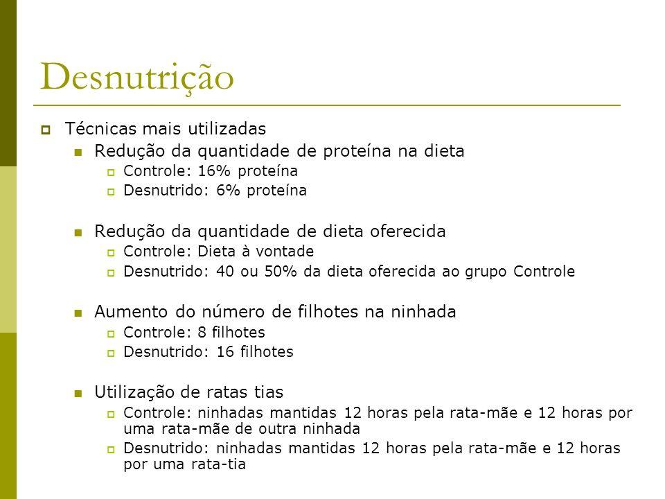 Desnutrição Técnicas mais utilizadas Redução da quantidade de proteína na dieta Controle: 16% proteína Desnutrido: 6% proteína Redução da quantidade d