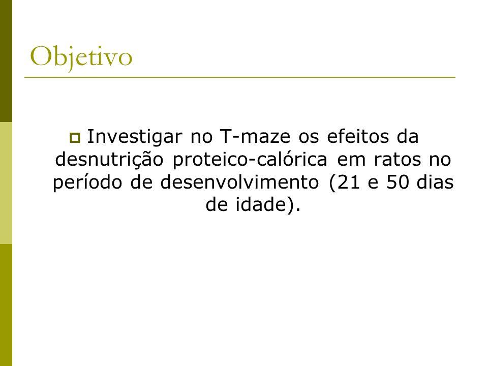 Tabela - Delineamento Experimental DietaSexoIdade (dias) Grupos Controle-C: Dieta à vontade 20 ninhadas (6 Machos 2 Fêmeas) Macho (M) Fêmea (F) 21 50 CM21 (n=8) CM50 (n=8) CF21 (n=8) CF50 (n=8) Malnutrido:M 40% da quantidade ingerida pelos controles 20 ninhadas (6 Machos 2 Fêmeas) Macho (M) Fêmea (F) 21 50 MM21 (n=8) MM50 (n=8) MF21 (n=8) MF50 (n=8) Todos os animais foram pesados uma vez por semana