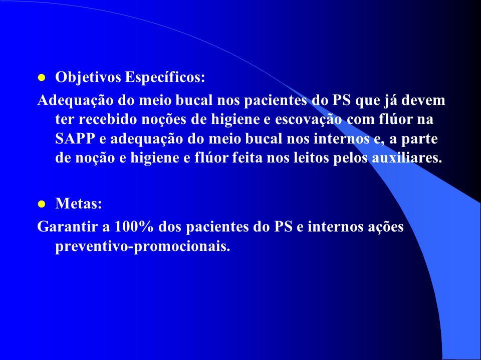 l Caracterização: A proposta para que na sala de PS (que deve funcionar diariamente em esquema de plantão), além de urgências e emergências também se