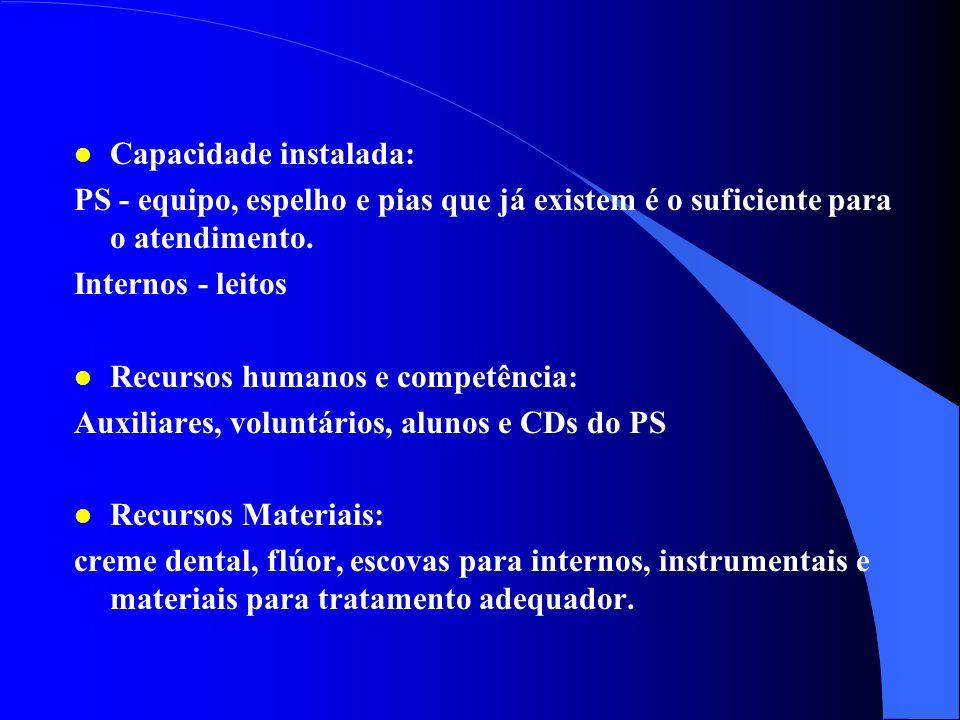 l Mecanismos de Referência e Contra-referência: Da SAPP para o PS e das enfermarias (internos) para o PS realizar tratamento adequador. l Rotina de At