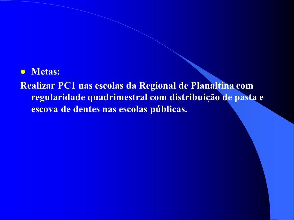 l Objetivo Geral: Realização das atividades do tipo preventivo-promocionais em 100% das escolas da Regional de Planaltina. l Objetivos Específicos: 1