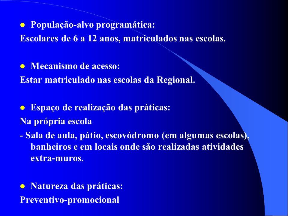 l Metas: Realizar PC1 nas escolas da Regional de Planaltina com regularidade quadrimestral com distribuição de pasta e escova de dentes nas escolas pú