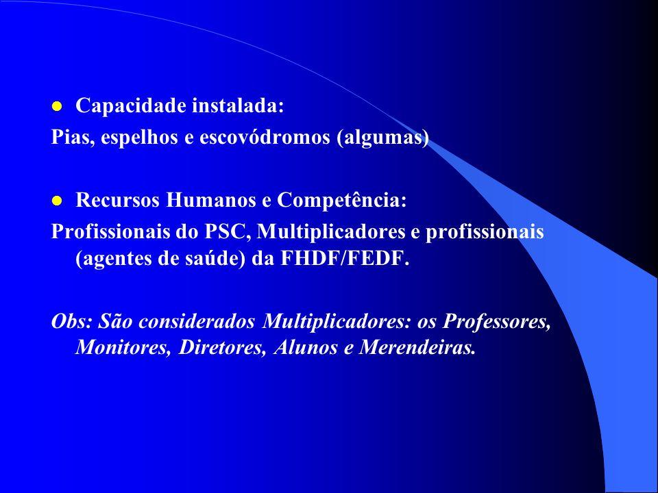 l Rotina de atenção: 1 -Escovação supervisionada diária com a professora ou monitor. 2 - Realização de PC1 (Escovação supervisionada, educação em saúd