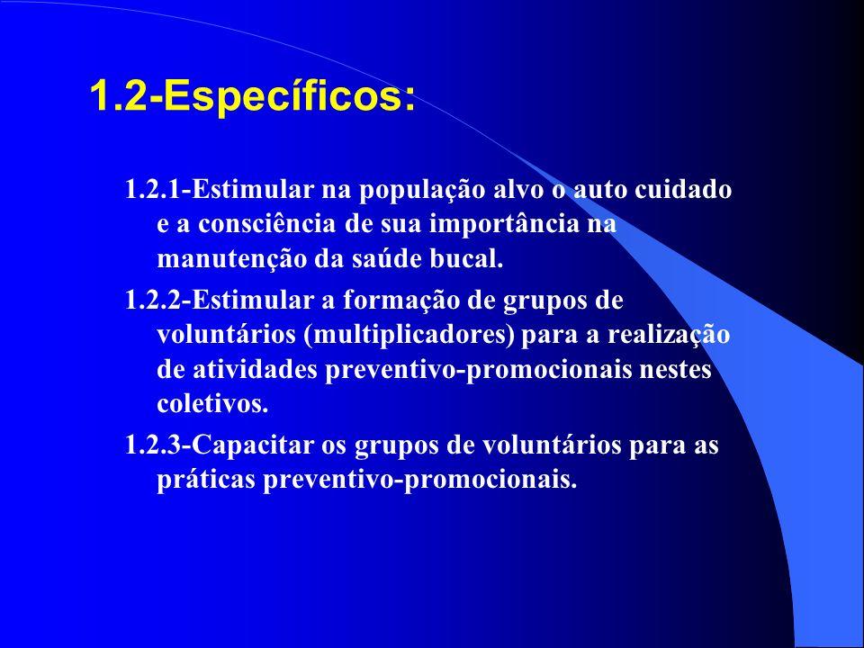1 - Objetivos: 1.1 - Geral: Propor ações preventivo-promocionais nos coletivos restritos representados pelas igrejas e associações de modo a impactar