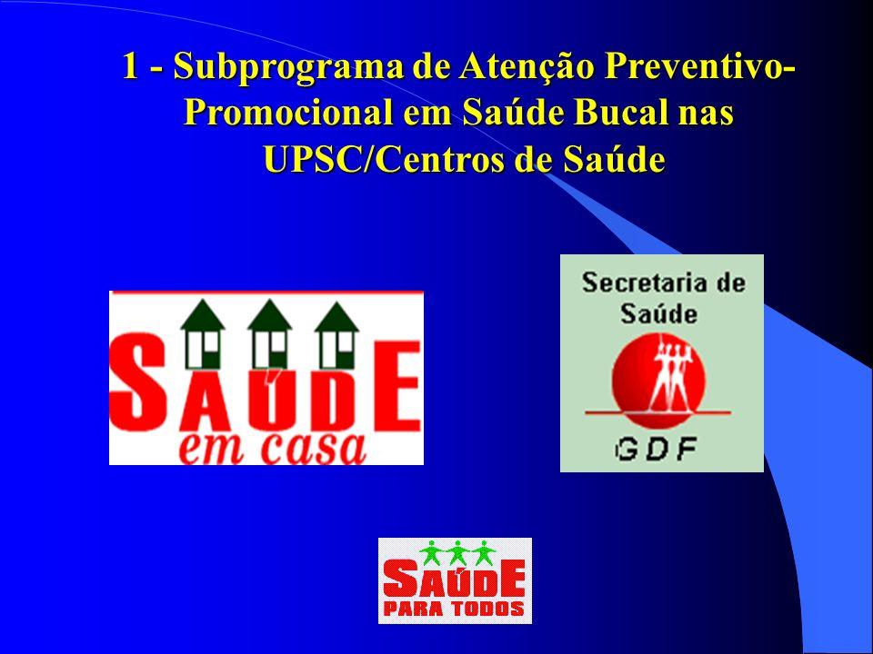 l 1 - Subprograma de Atenção Preventivo-Promocional em Saúde Bucal nas UPSC/Centros de Saúde l 2 - Subprograma de Atenção Preventivo-Promocional em Sa